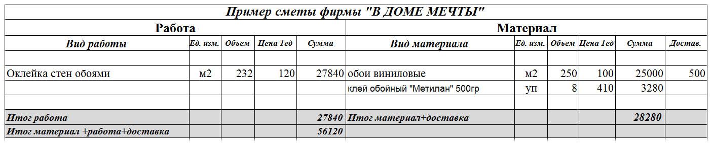 Коричневый слон ремонт квартир цены москва - Фото