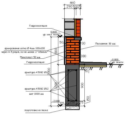 схему армирования ленточного фундамента