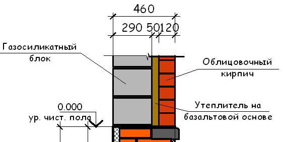 теплотехнический расчет стены